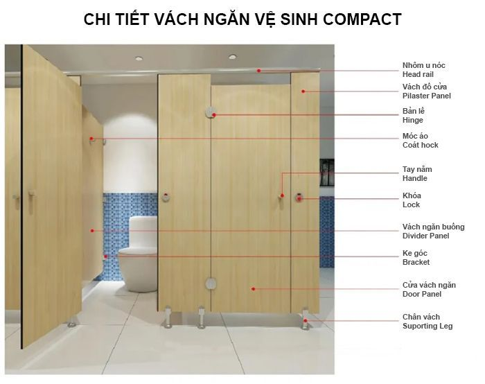 cấu tạo vách ngăn vệ sinh iVN