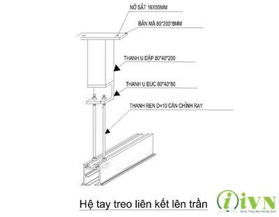 cấu tạo của tay treo trong vách ngăn phòng di chuyển được (1)