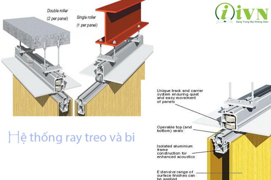 hệ thống ray treo và bi lăn trong vách ngăn phòng di chuyển được