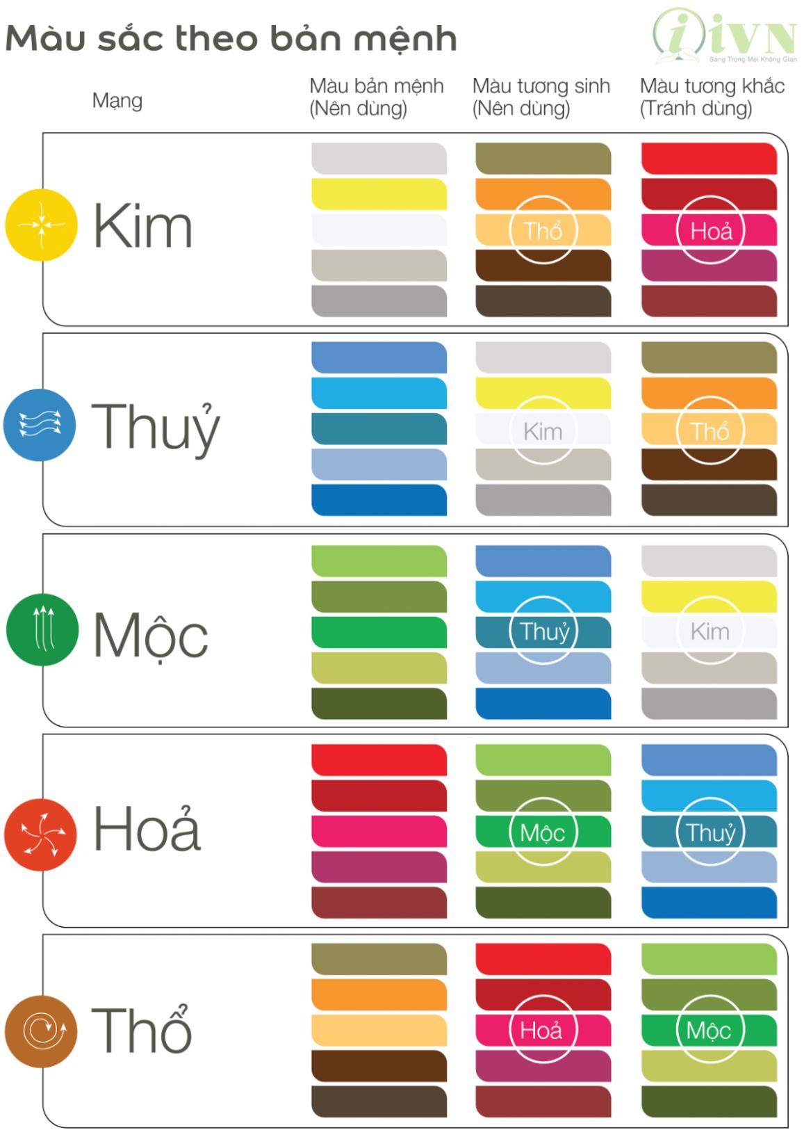 kinh nghiệm lựa chọn màu sắc vách ngăn di động theo phong thủy